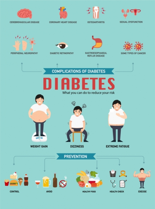 diabetes-info-graphic-anthony-fixed-74944020